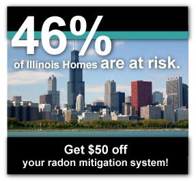 Illinois Radon Levels