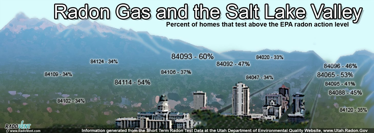 Salt Lake county radon levels